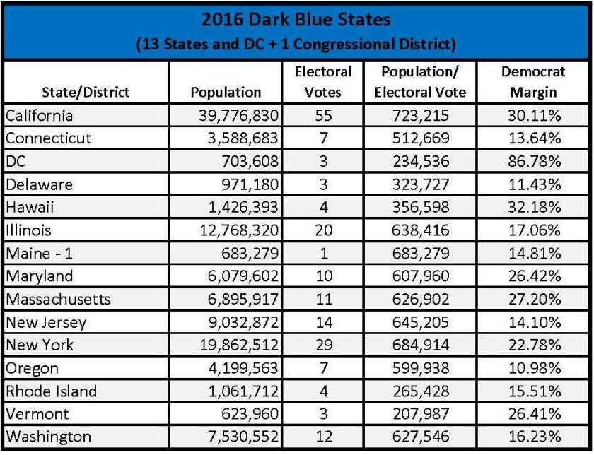 2016 Dark Blue States