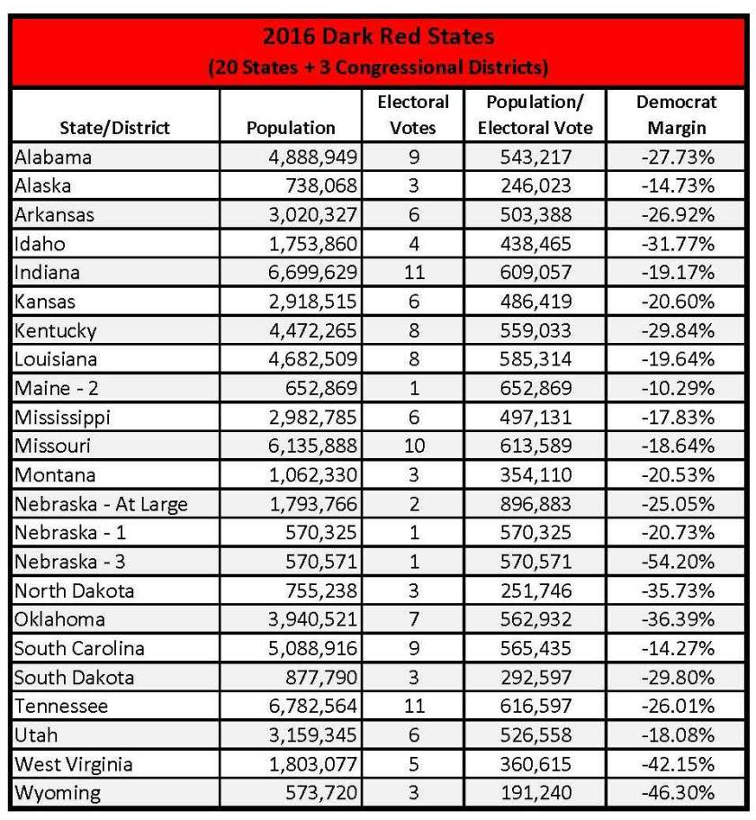 2016 Dark Red States