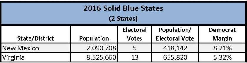 2016 Solid Blue States
